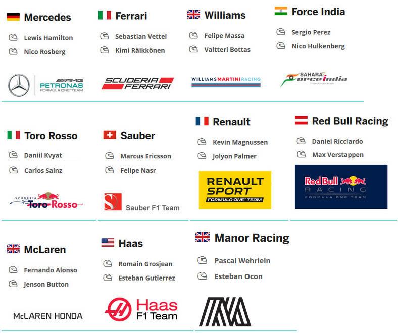 Formule1 seizoen 2016
