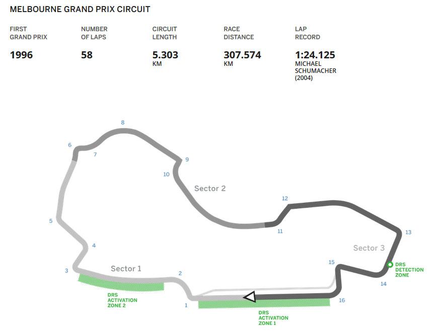 Grand Prix Australië 2017