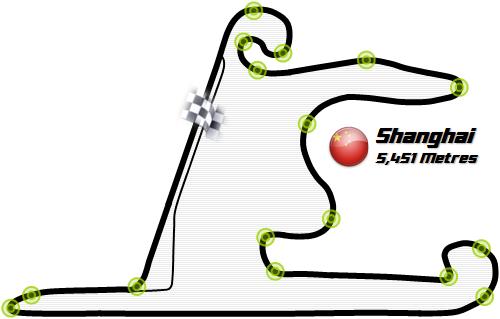 Grand Prix China 2017