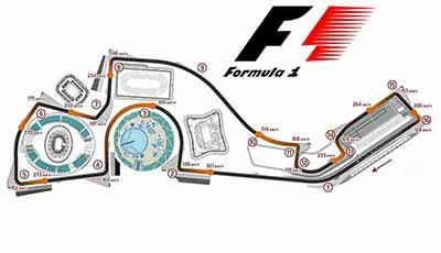 Grand Prix Rusland 2017