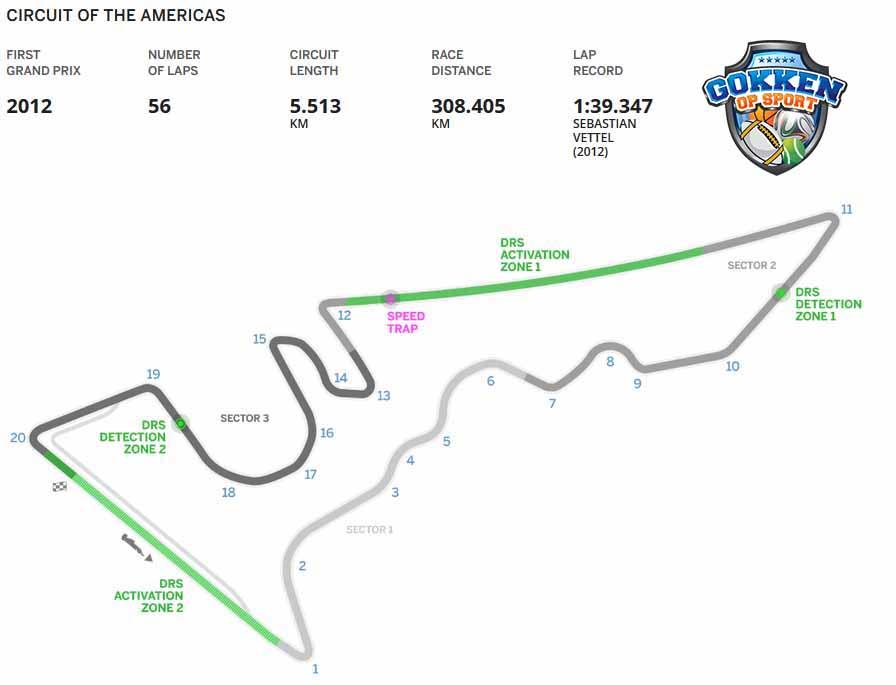 Grand Prix Amerika 2017