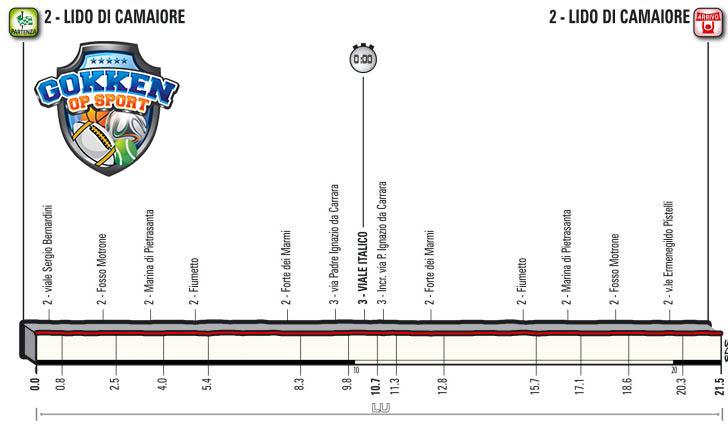 Tirreno-Adriatico 2018 etappe1