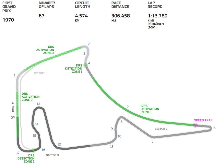 Grand Prix Duitsland 2018