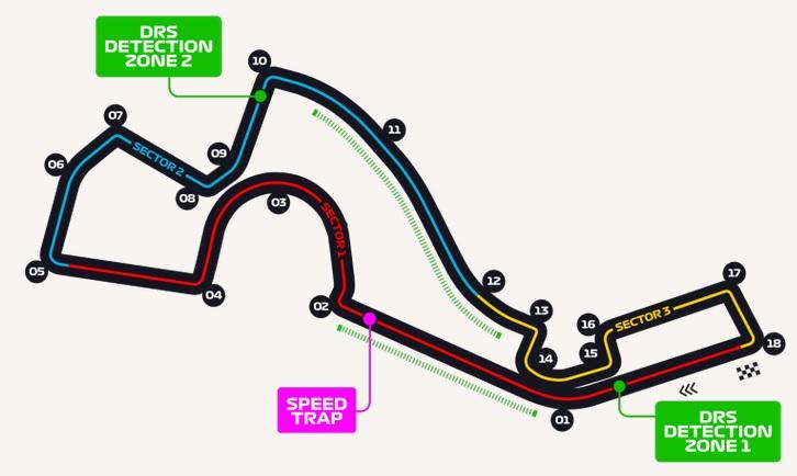 Grand Prix Rusland 2018 circuit