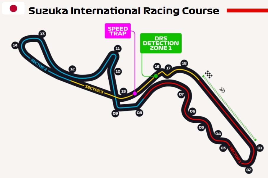 Grand Prix Japan 2018 circuit
