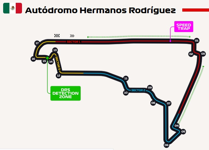 Grand Prix Mexico 2018 circuit