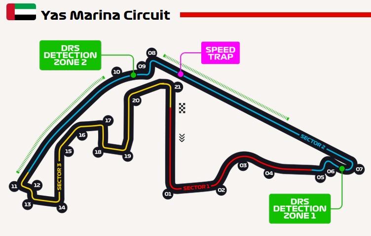 Grand Prix Abu Dhabi 2018 circuit