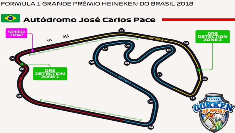 Grand Prix Brazilië 2018 circuit